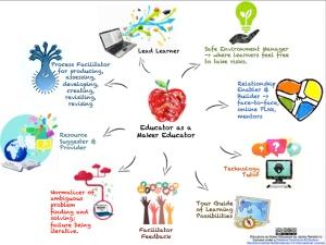 educator_as_maker_educator_1
